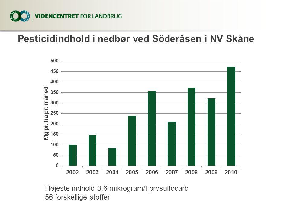 Pesticidindhold i nedbør ved Söderåsen i NV Skåne