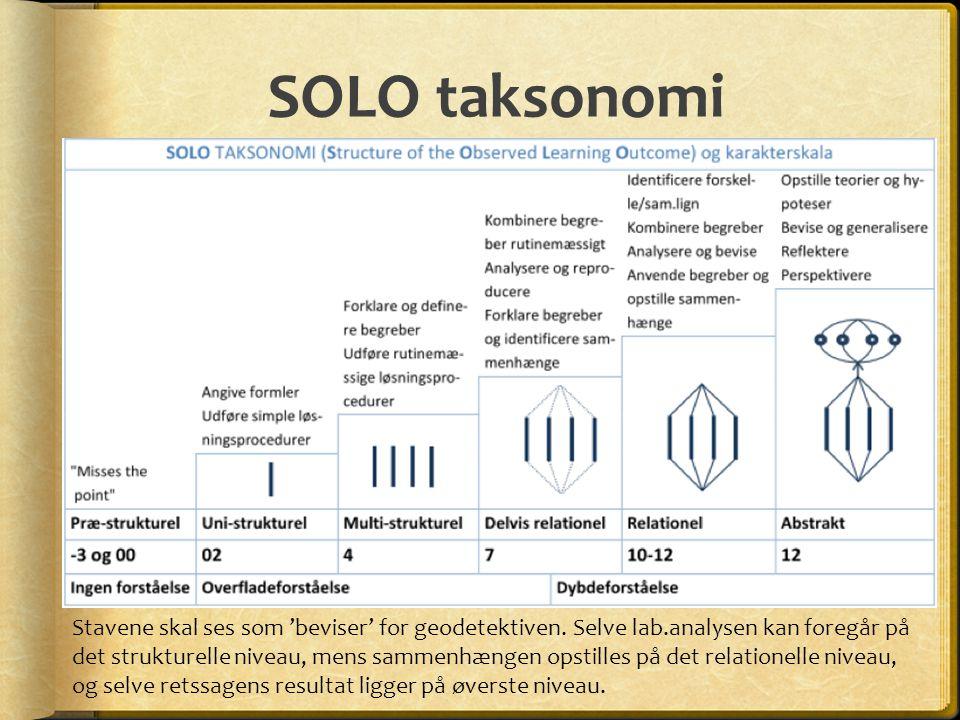 SOLO taksonomi
