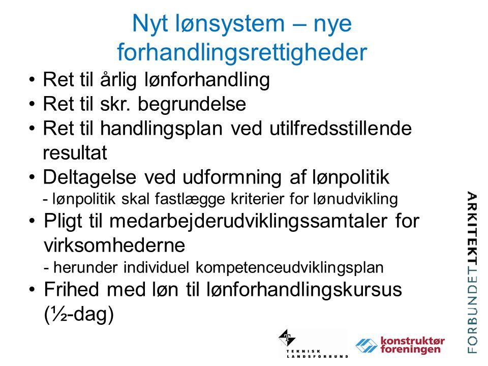 Nyt lønsystem – nye forhandlingsrettigheder