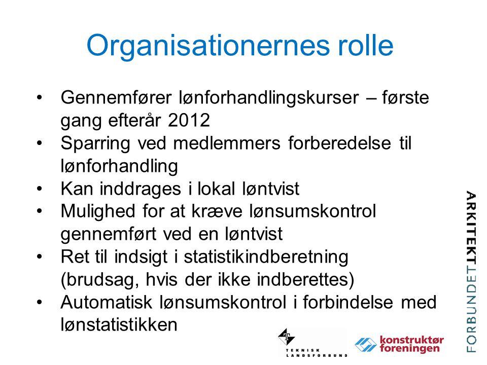 Organisationernes rolle