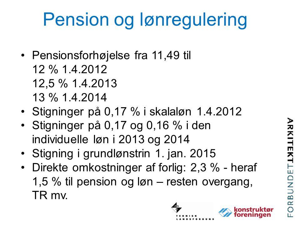 Pension og lønregulering