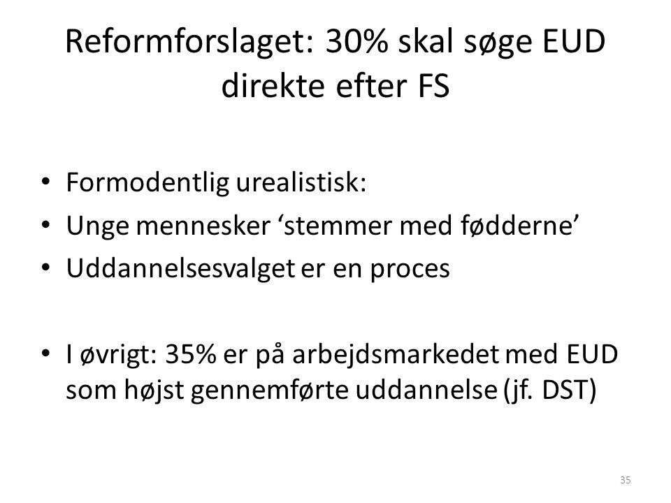 Reformforslaget: 30% skal søge EUD direkte efter FS