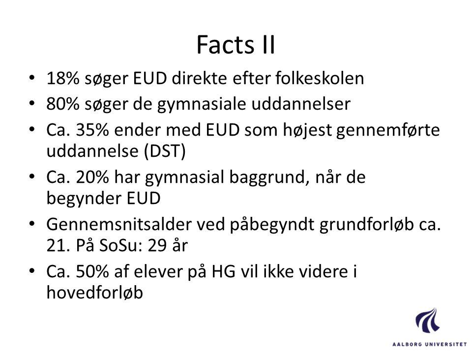 Facts II 18% søger EUD direkte efter folkeskolen