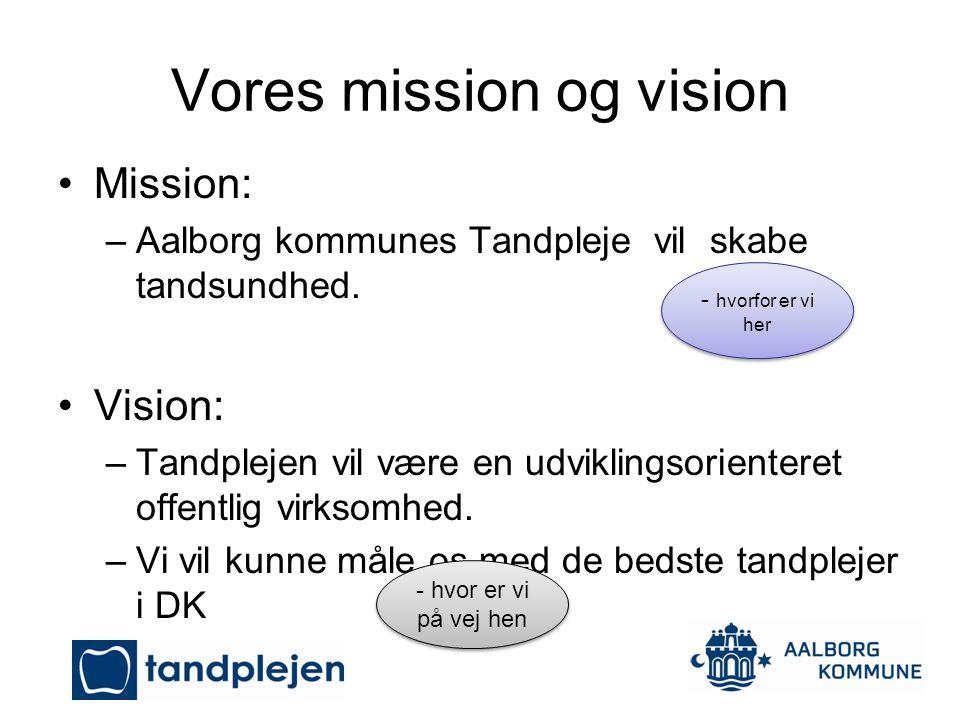 Vores mission og vision