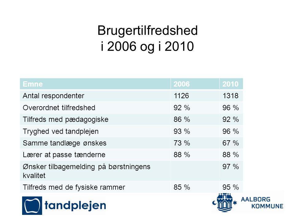 Brugertilfredshed i 2006 og i 2010