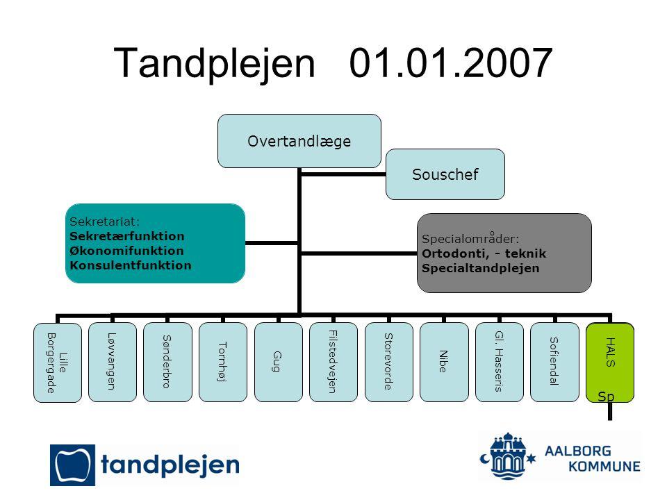 Tandplejen 01.01.2007 HALS Sp