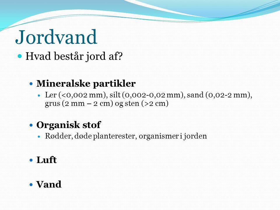 Jordvand Hvad består jord af Mineralske partikler Organisk stof Luft