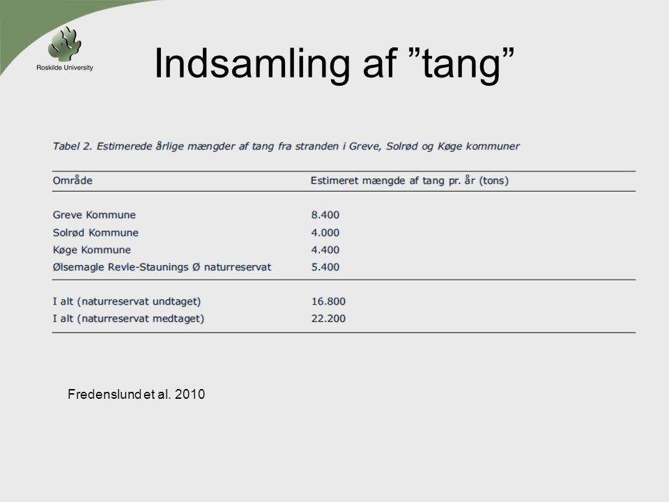 Indsamling af tang Fredenslund et al. 2010