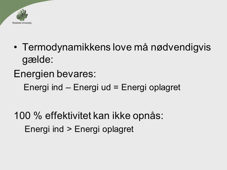 Termodynamikkens love må nødvendigvis gælde: Energien bevares: