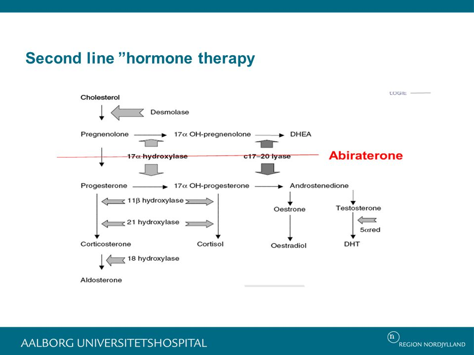 Second line hormone therapy