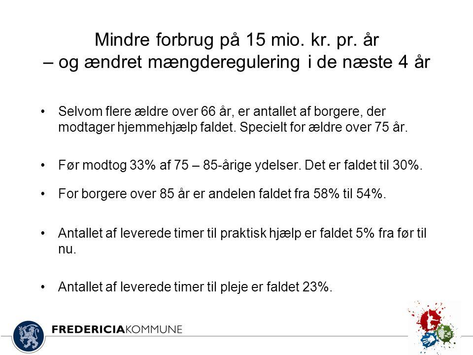 Mindre forbrug på 15 mio. kr. pr