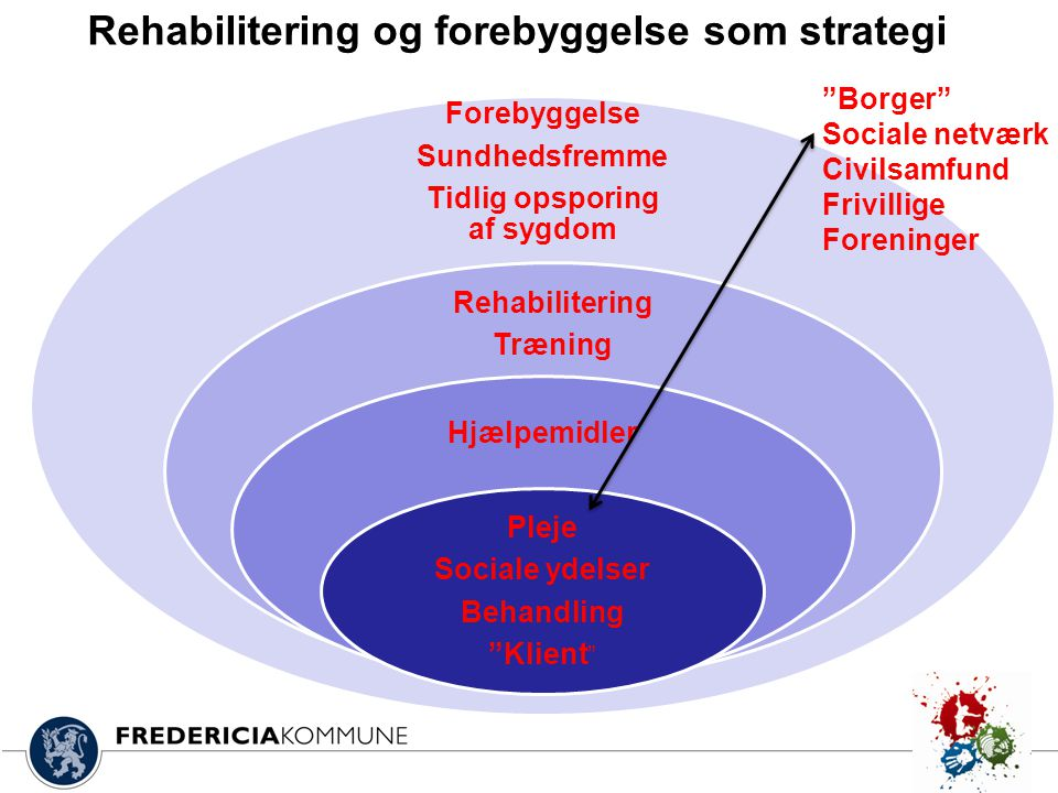 Rehabilitering og forebyggelse som strategi