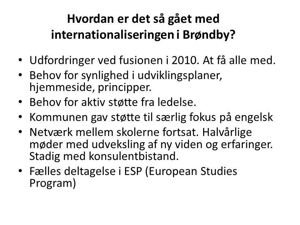 Hvordan er det så gået med internationaliseringen i Brøndby