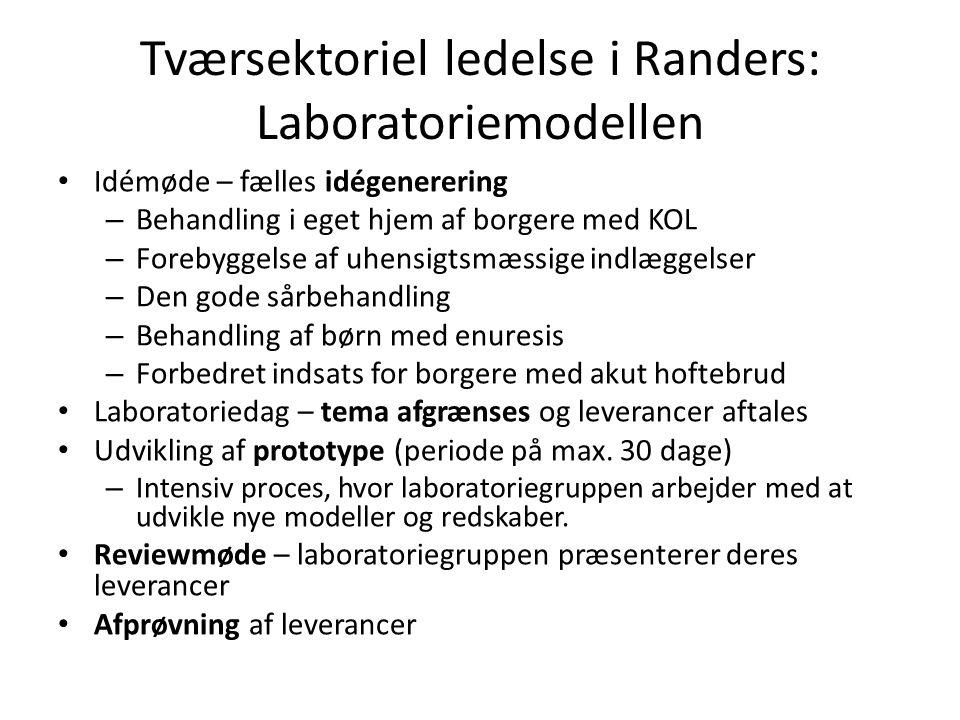 Tværsektoriel ledelse i Randers: Laboratoriemodellen