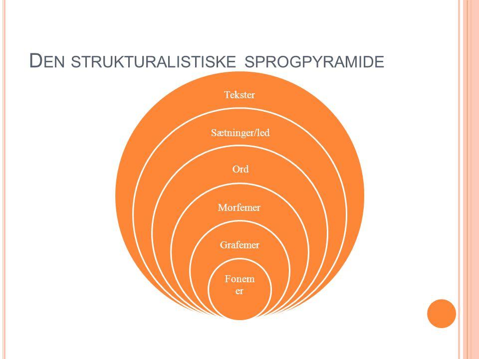 Den strukturalistiske sprogpyramide