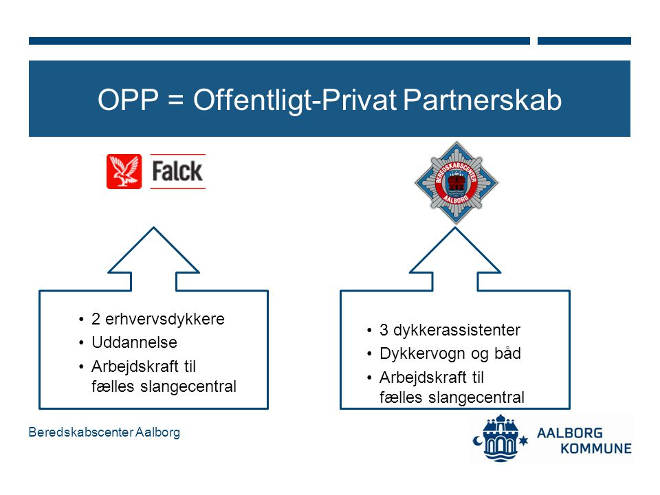 OPP = Offentligt-Privat Partnerskab