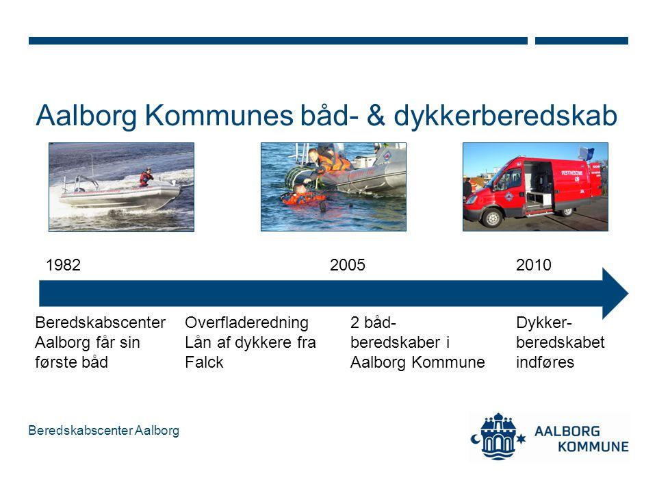 Aalborg Kommunes båd- & dykkerberedskab