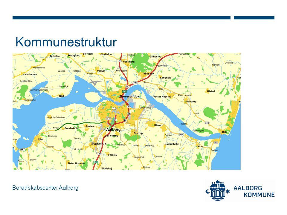 Kommunestruktur
