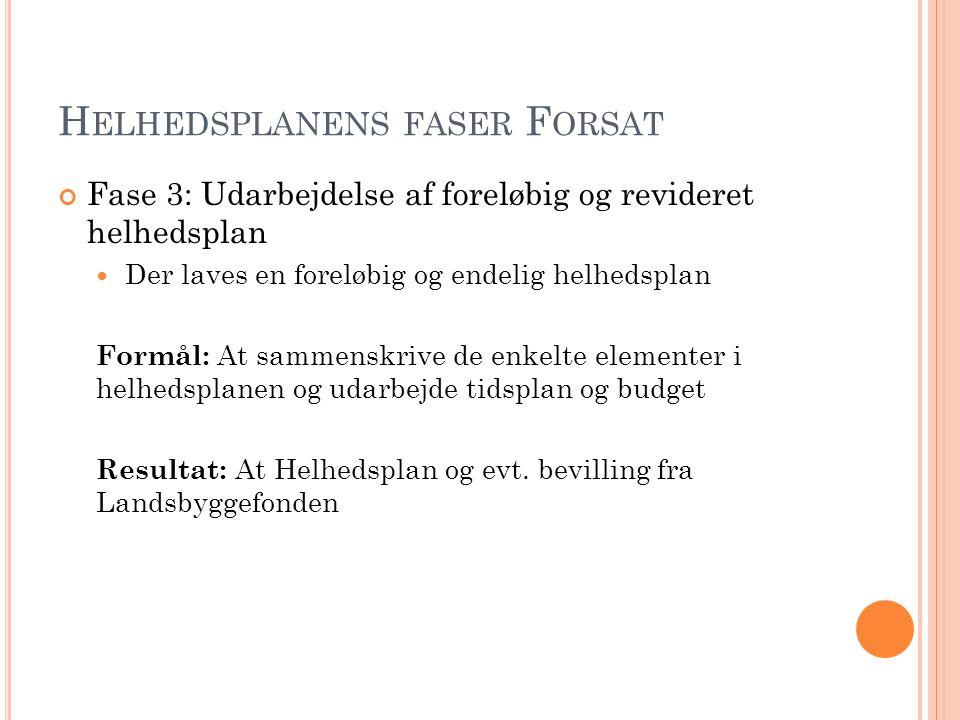 Helhedsplanens faser Forsat