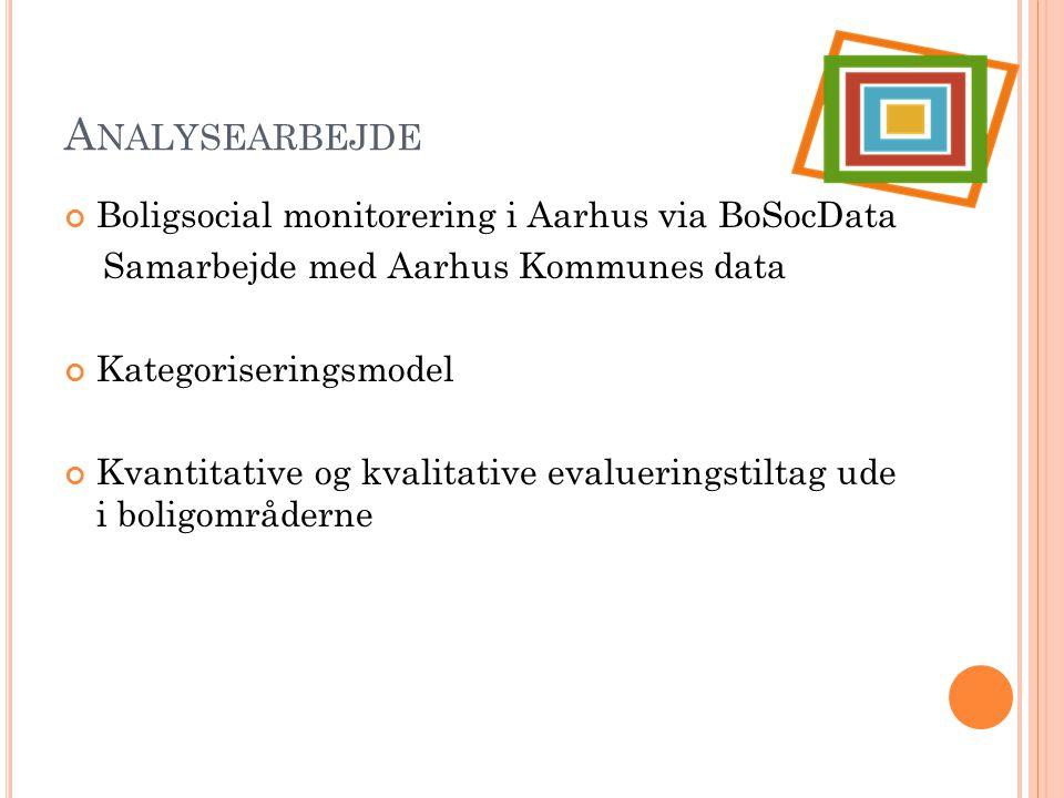 Analysearbejde Boligsocial monitorering i Aarhus via BoSocData