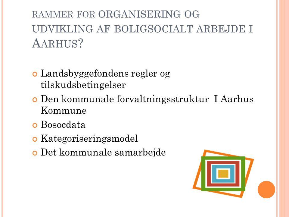 rammer for organisering og udvikling af boligsocialt arbejde i Aarhus