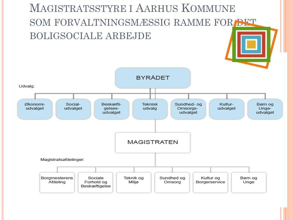 Magistratsstyre i Aarhus Kommune som forvaltningsmæssig ramme for det boligsociale arbejde