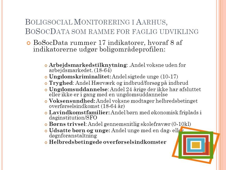 Boligsocial Monitorering i Aarhus, BoSocData som ramme for faglig udvikling