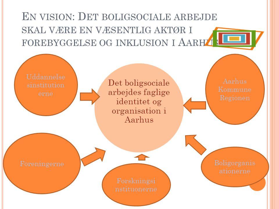 En vision: Det boligsociale arbejde skal være en væsentlig aktør i forebyggelse og inklusion i Aarhus