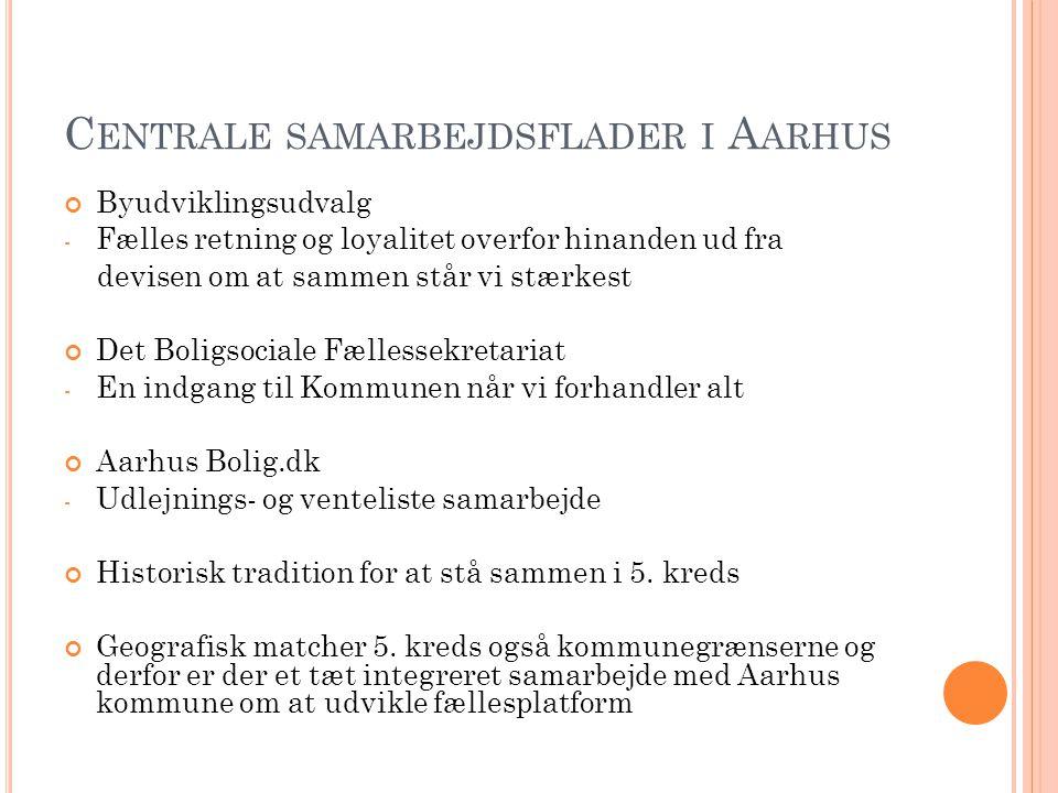 Centrale samarbejdsflader i Aarhus