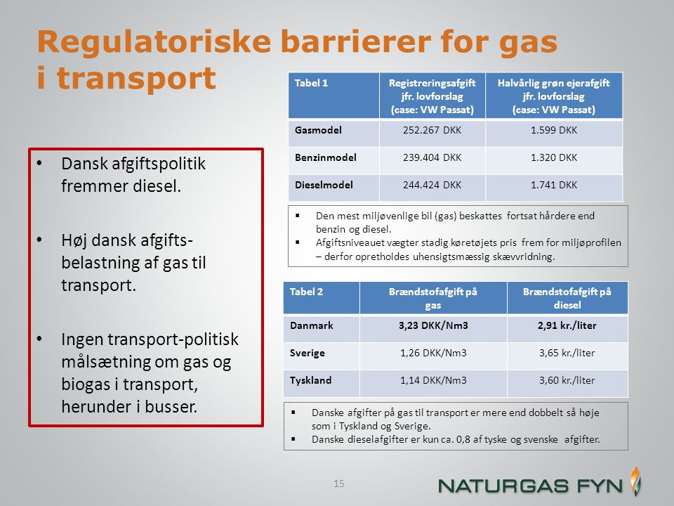 Regulatoriske barrierer for gas i transport