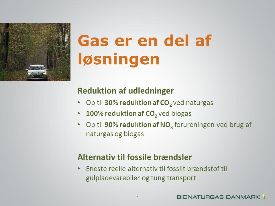 Gas er en del af løsningen