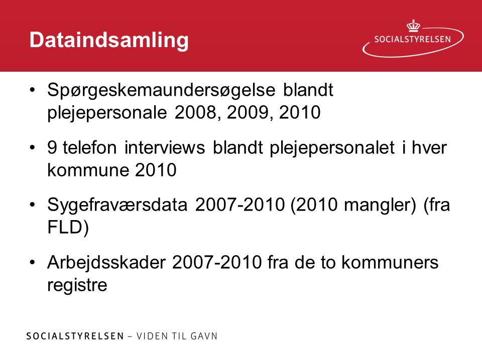 Dataindsamling Spørgeskemaundersøgelse blandt plejepersonale 2008, 2009, 2010. 9 telefon interviews blandt plejepersonalet i hver kommune 2010.
