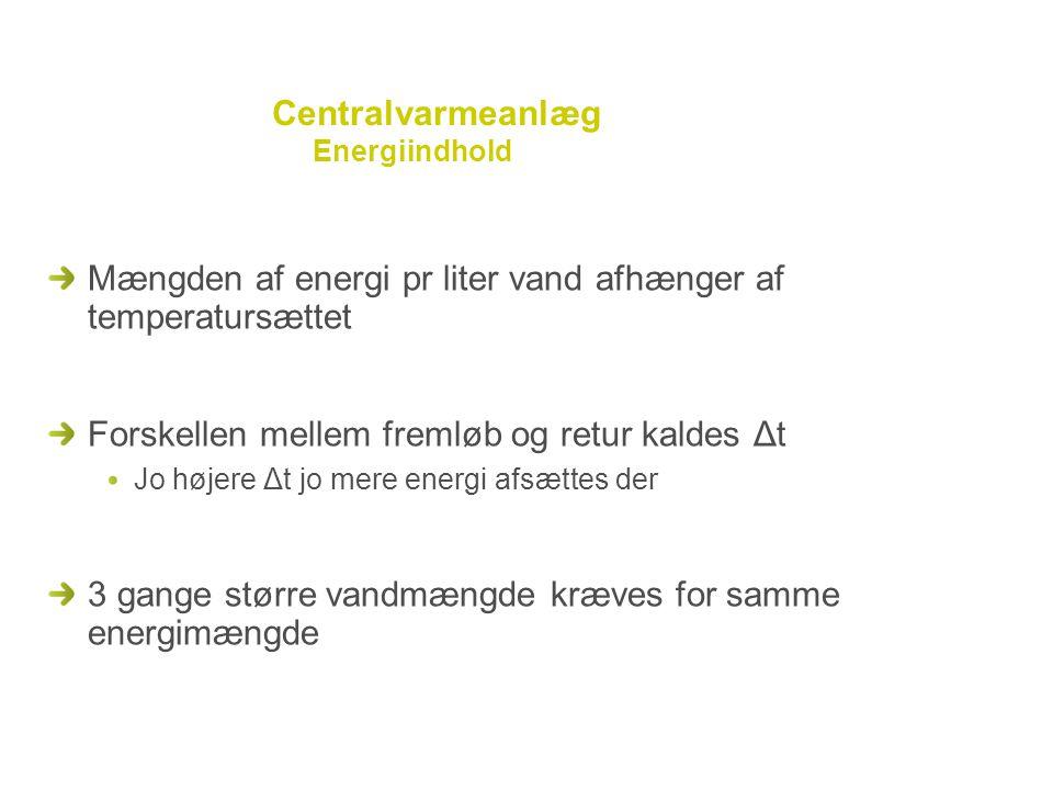 Centralvarmeanlæg Energiindhold