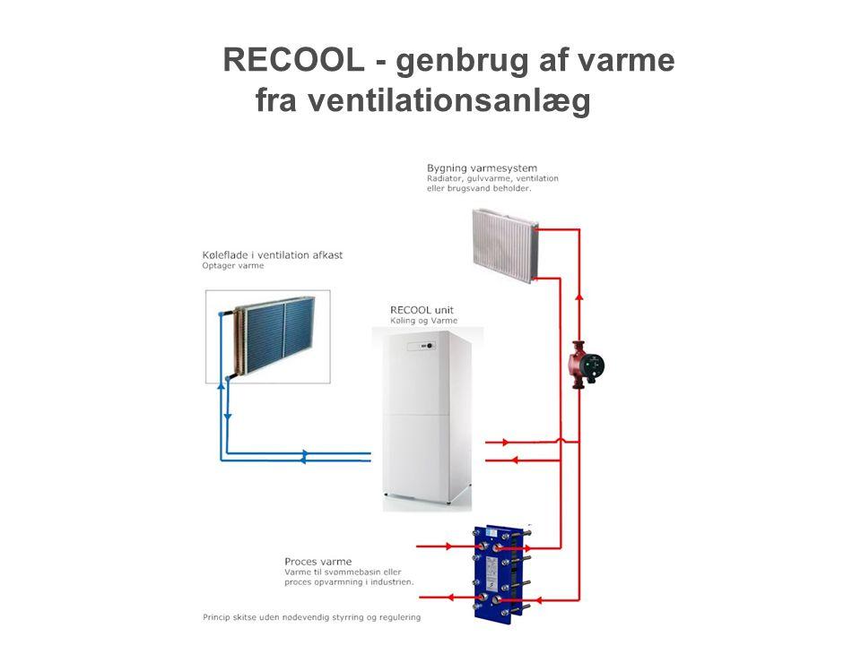 RECOOL - genbrug af varme fra ventilationsanlæg