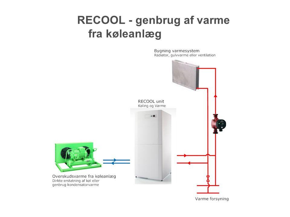 RECOOL - genbrug af varme fra køleanlæg