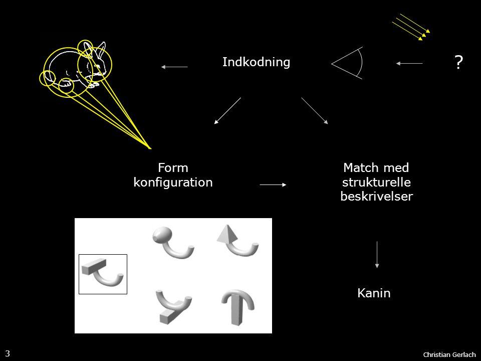 Indkodning Form konfiguration Match med strukturelle beskrivelser