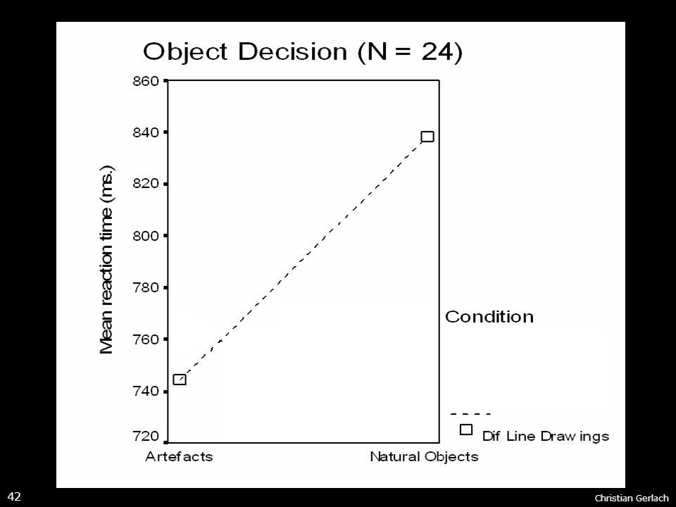 Hvorvidt en kategori-effekt vil blive fundet i en