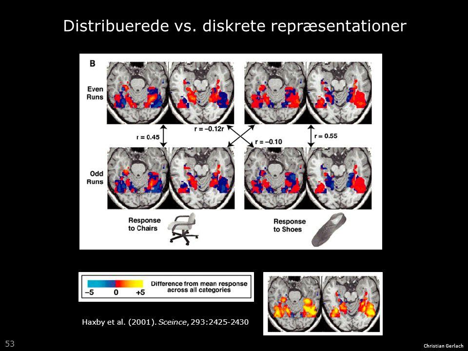 Distribuerede vs. diskrete repræsentationer