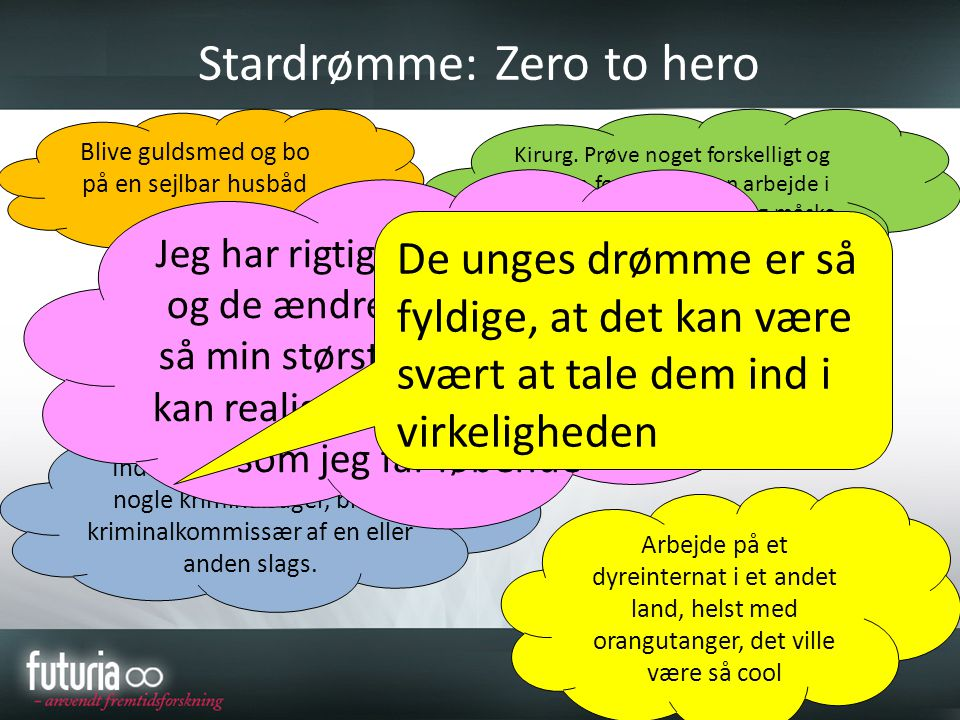 Stardrømme: Zero to hero