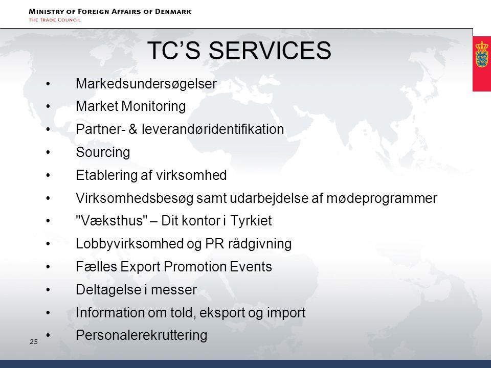 TC'S SERVICES Markedsundersøgelser Market Monitoring