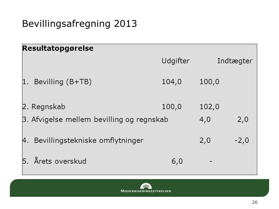 Bevillingsafregning 2013 Resultatopgørelse Udgifter Indtægter