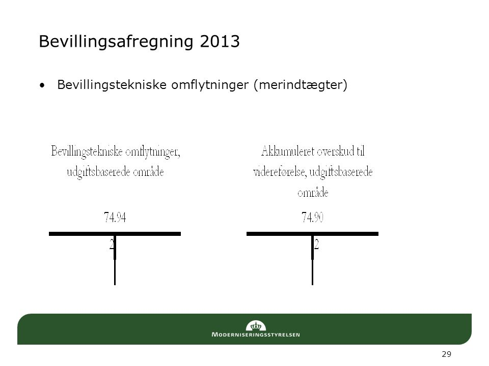 Bevillingsafregning 2013 Bevillingstekniske omflytninger (merindtægter) 29