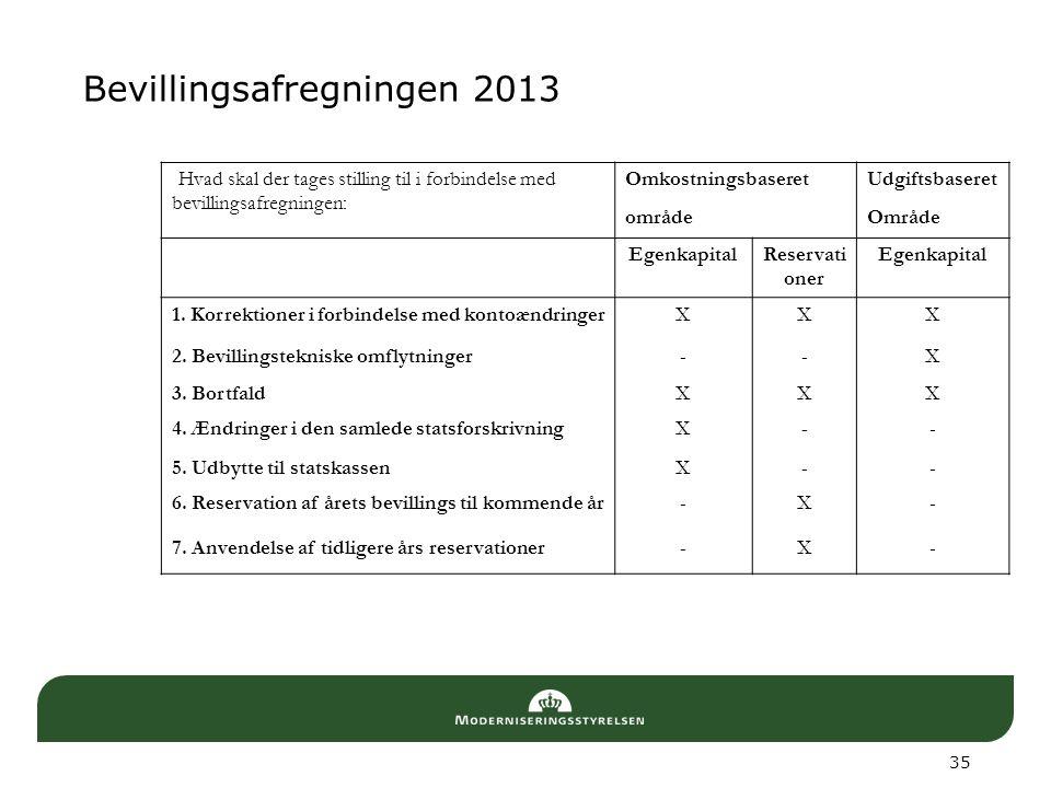 Bevillingsafregningen 2013