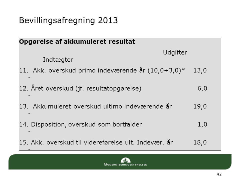 Bevillingsafregning 2013 Opgørelse af akkumuleret resultat
