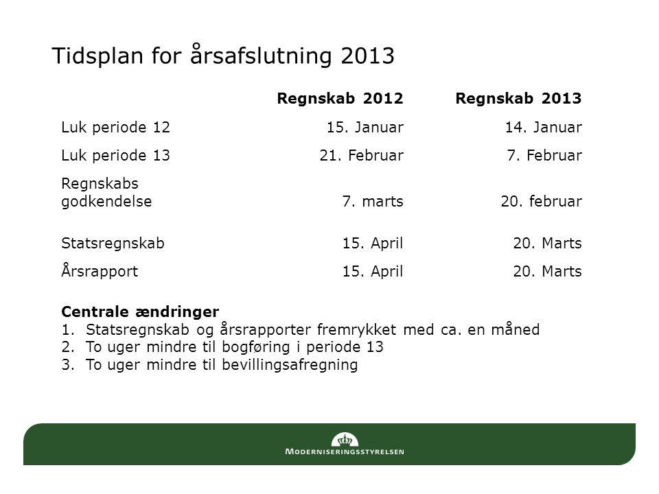 Tidsplan for årsafslutning 2013