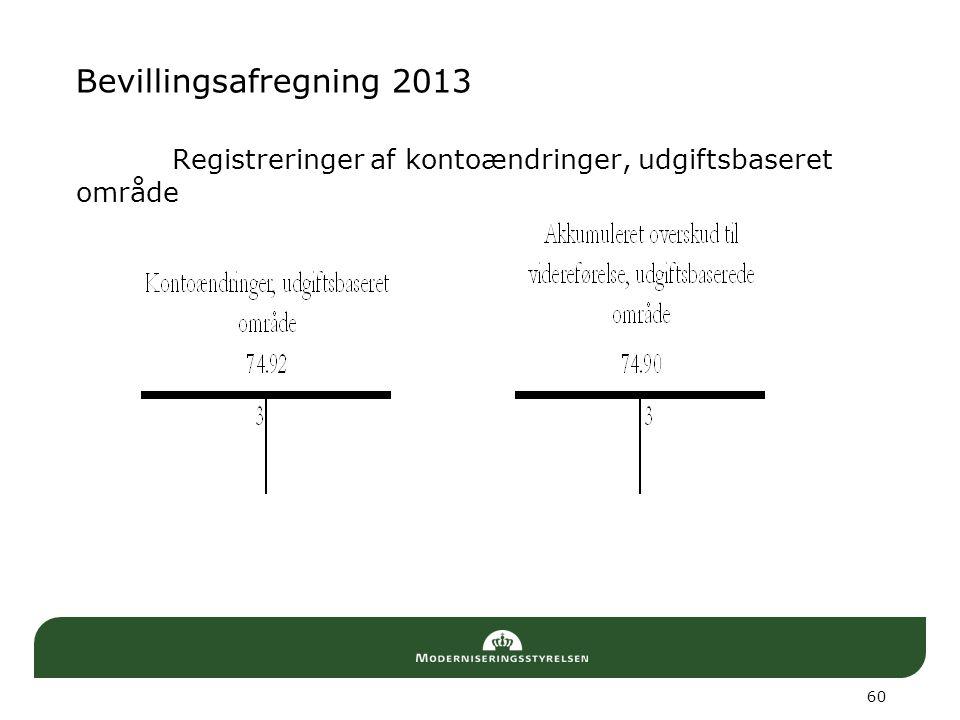Bevillingsafregning 2013 Registreringer af kontoændringer, udgiftsbaseret område