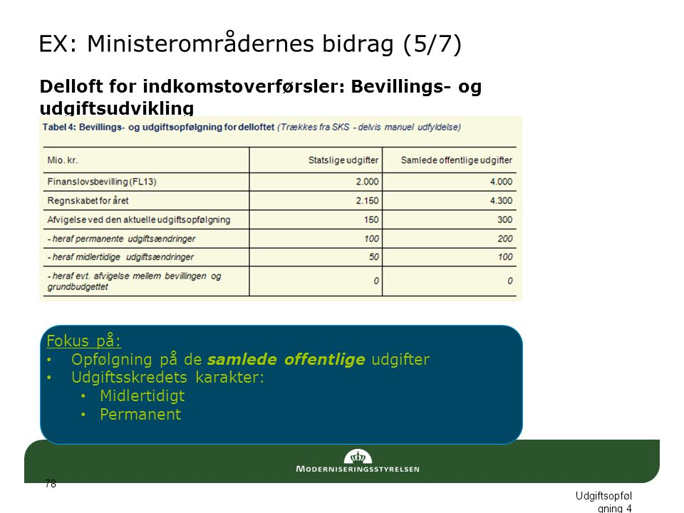 EX: Ministerområdernes bidrag (5/7)