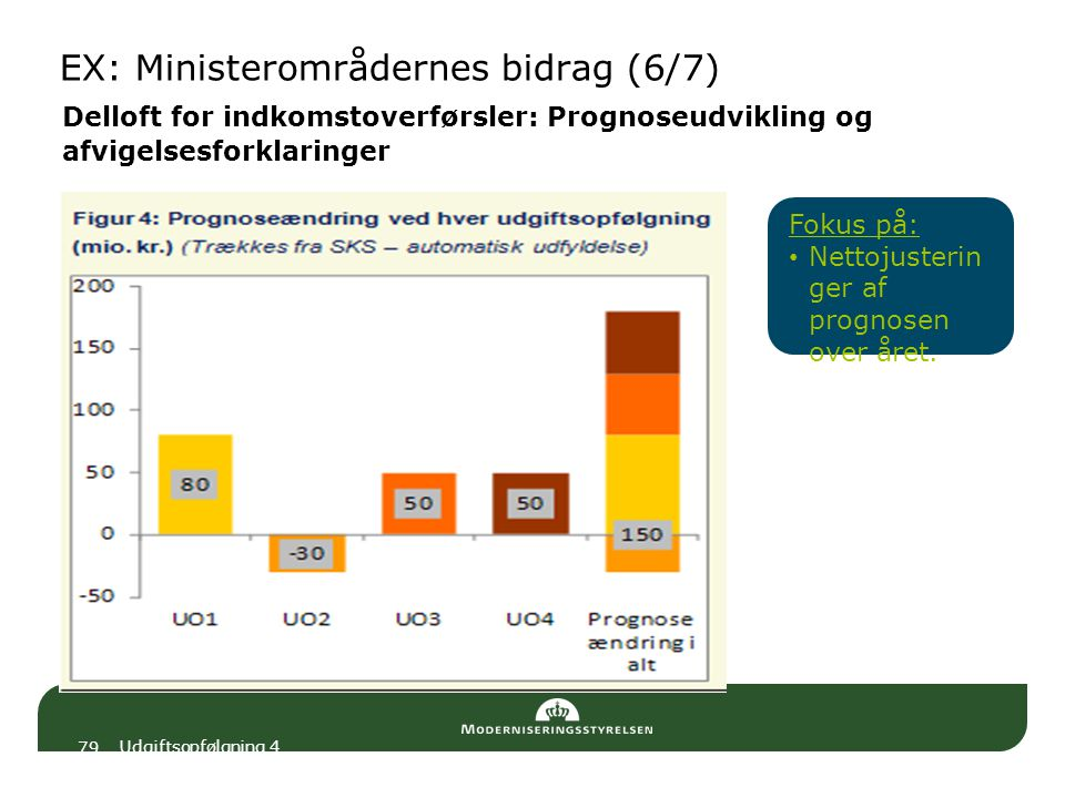 EX: Ministerområdernes bidrag (6/7)
