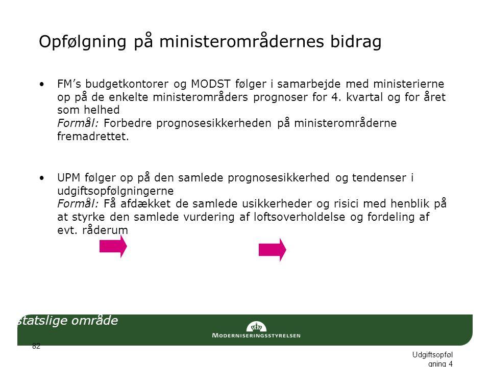 Opfølgning på ministerområdernes bidrag