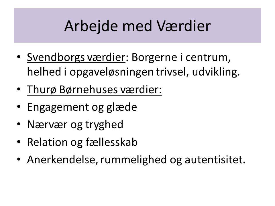 Arbejde med Værdier Svendborgs værdier: Borgerne i centrum, helhed i opgaveløsningen trivsel, udvikling.